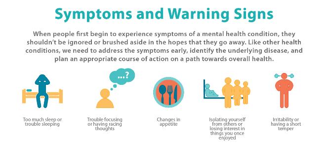 Mental Health Warnings